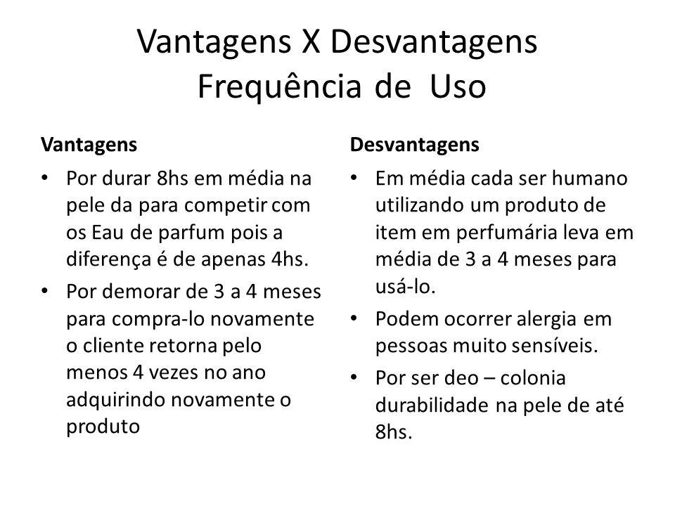 Vantagens X Desvantagens Frequência de Uso Vantagens Por durar 8hs em média na pele da para competir com os Eau de parfum pois a diferença é de apenas