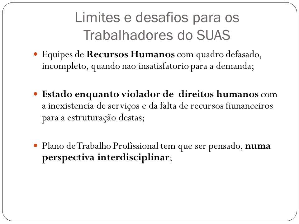 Limites e desafios para os Trabalhadores do SUAS Equipes de Recursos Humanos com quadro defasado, incompleto, quando nao insatisfatorio para a demanda