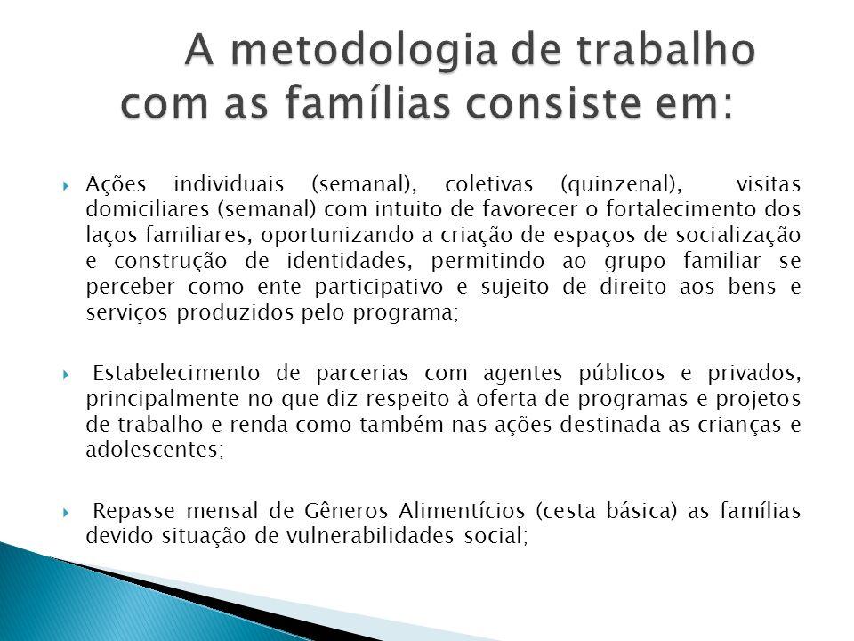 Ações individuais (semanal), coletivas (quinzenal), visitas domiciliares (semanal) com intuito de favorecer o fortalecimento dos laços familiares, opo