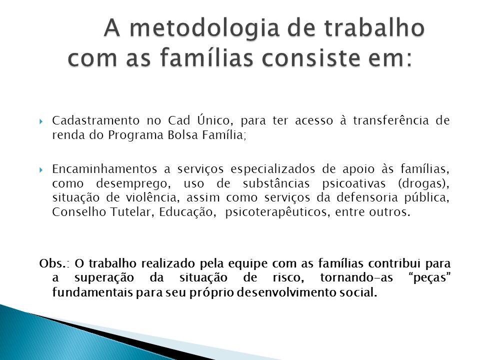 Cadastramento no Cad Único, para ter acesso à transferência de renda do Programa Bolsa Família; Encaminhamentos a serviços especializados de apoio às