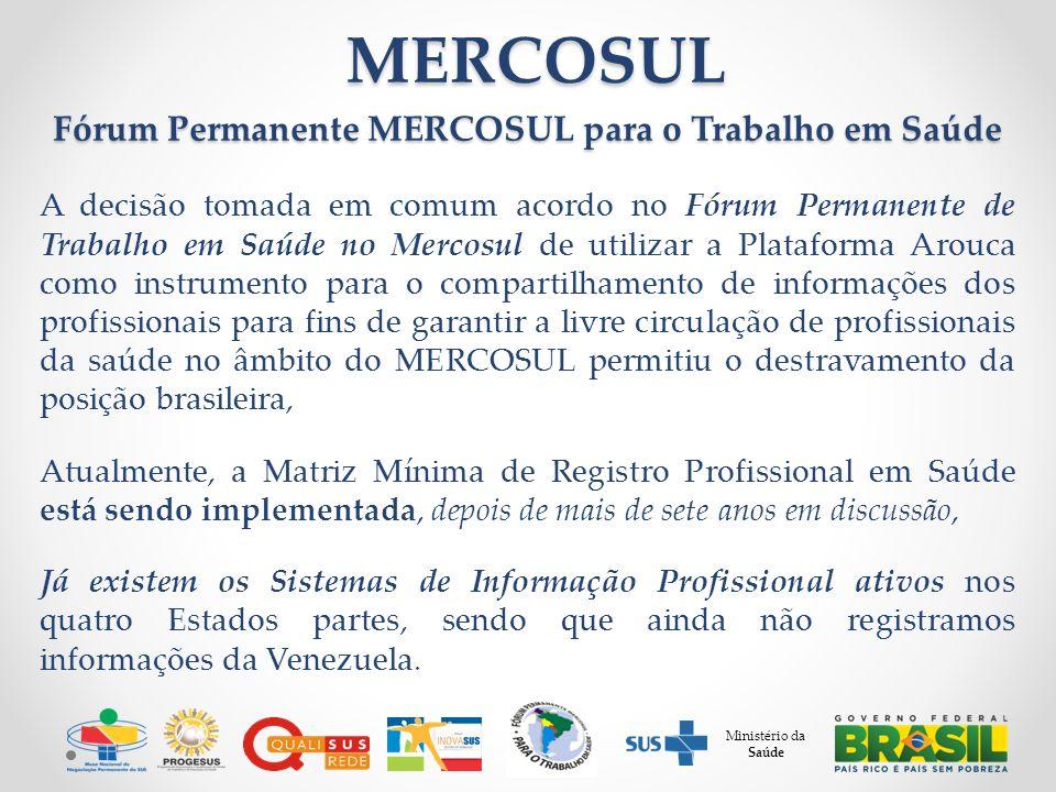 Ministério da Saúde A decisão tomada em comum acordo no Fórum Permanente de Trabalho em Saúde no Mercosul de utilizar a Plataforma Arouca como instrum