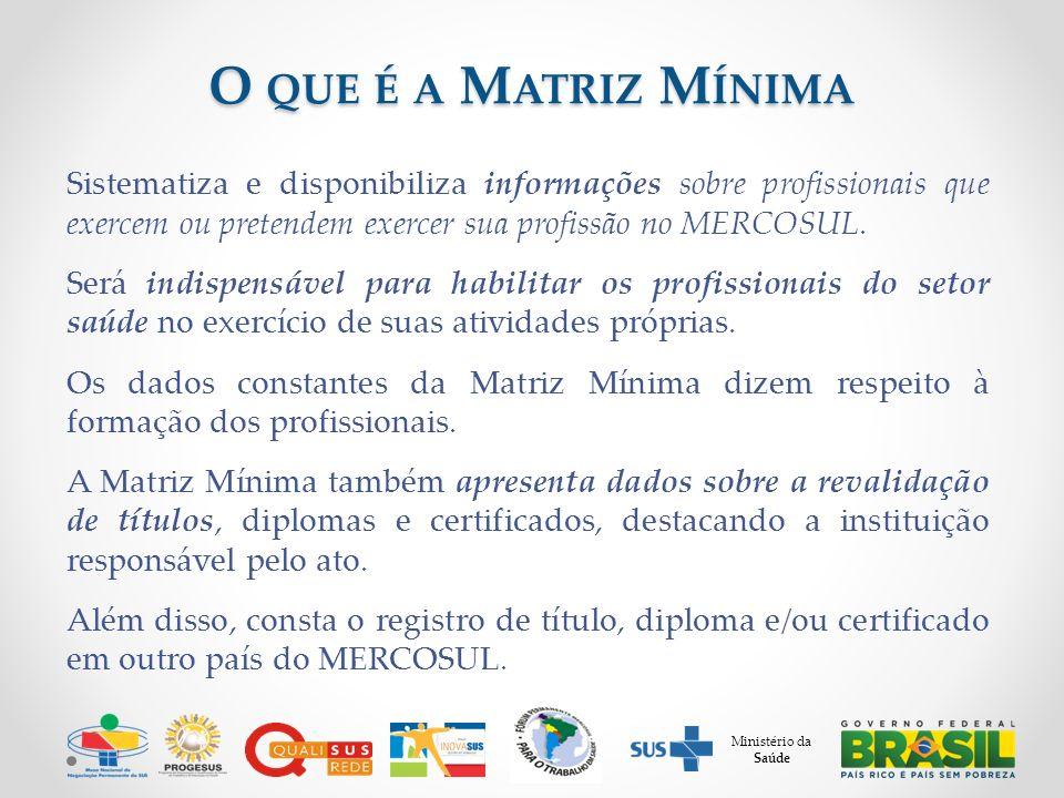 Ministério da Saúde O QUE É A M ATRIZ M ÍNIMA Sistematiza e disponibiliza informações sobre profissionais que exercem ou pretendem exercer sua profissão no MERCOSUL.