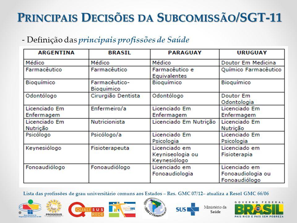 Ministério da Saúde - Definição das principais profissões de Saúde Lista das profissões de grau universitário comuns aos Estados – Res.