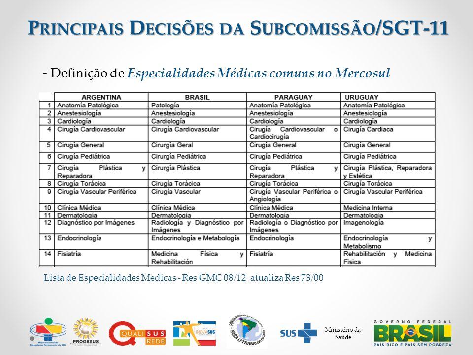 Ministério da Saúde - Definição de Especialidades Médicas comuns no Mercosul Lista de Especialidades Medicas - Res GMC 08/12 atualiza Res 73/00 P RINC
