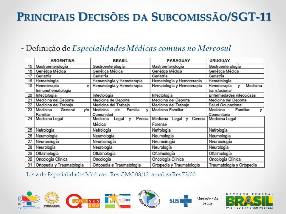 Ministério da Saúde - Definição de Especialidades Médicas comuns no Mercosul Lista de Especialidades Medicas - Res GMC 08/12 atualiza Res 73/00 P RINCIPAIS D ECISÕES DA S UBCOMISSÃO /SGT-11