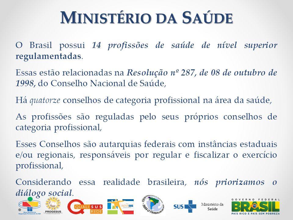 O Brasil possui 14 profissões de saúde de nível superior regulamentadas. Essas estão relacionadas na Resolução nº 287, de 08 de outubro de 1998, do Co
