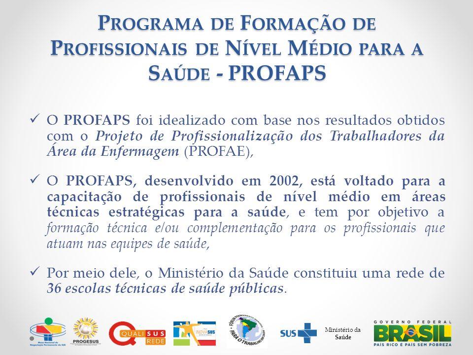Ministério da Saúde P ROGRAMA DE F ORMAÇÃO DE P ROFISSIONAIS DE N ÍVEL M ÉDIO PARA A S AÚDE - PROFAPS O PROFAPS foi idealizado com base nos resultados
