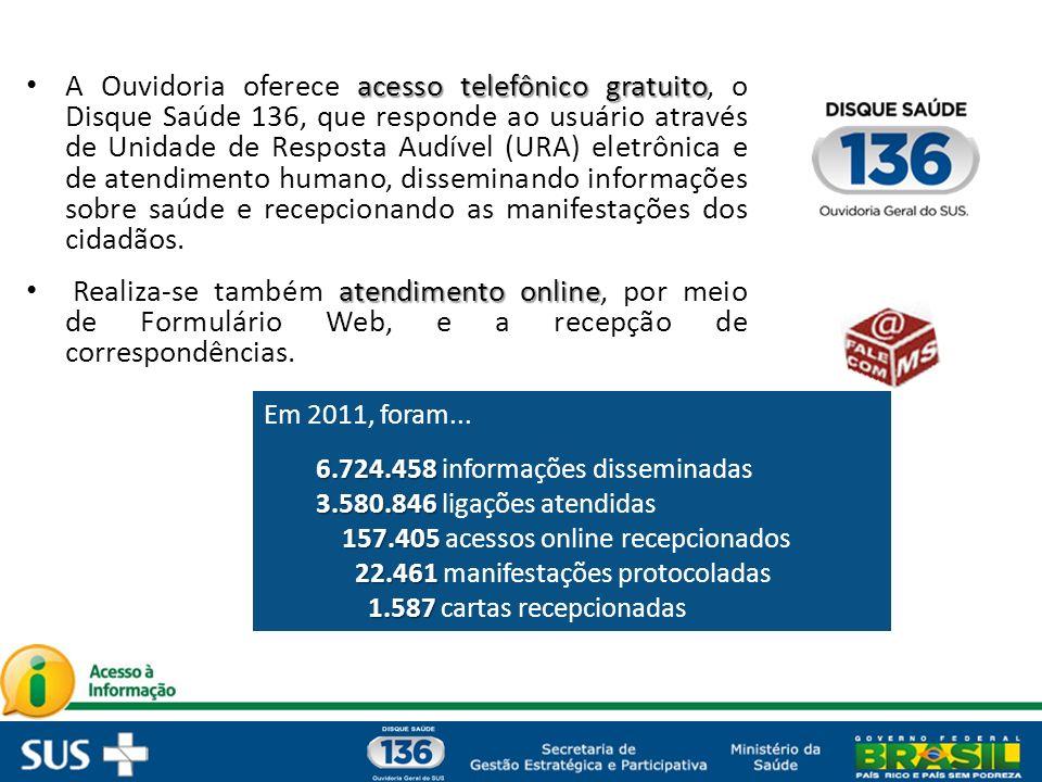 0 acesso telefônico gratuito A Ouvidoria oferece acesso telefônico gratuito, o Disque Saúde 136, que responde ao usuário através de Unidade de Respost