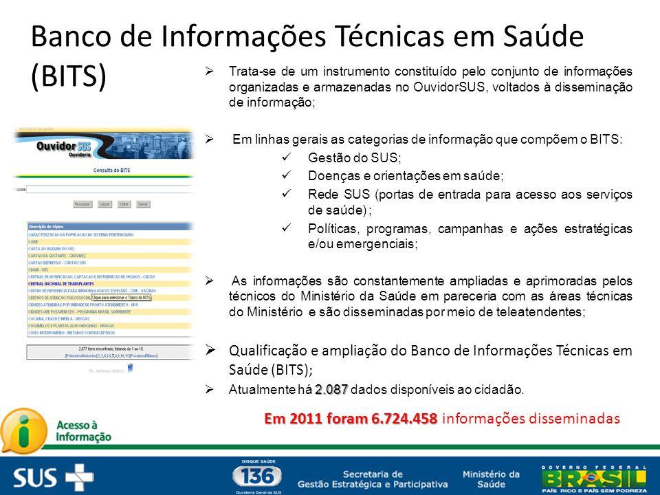 Banco de Informações Técnicas em Saúde (BITS) Trata-se de um instrumento constituído pelo conjunto de informações organizadas e armazenadas no Ouvidor