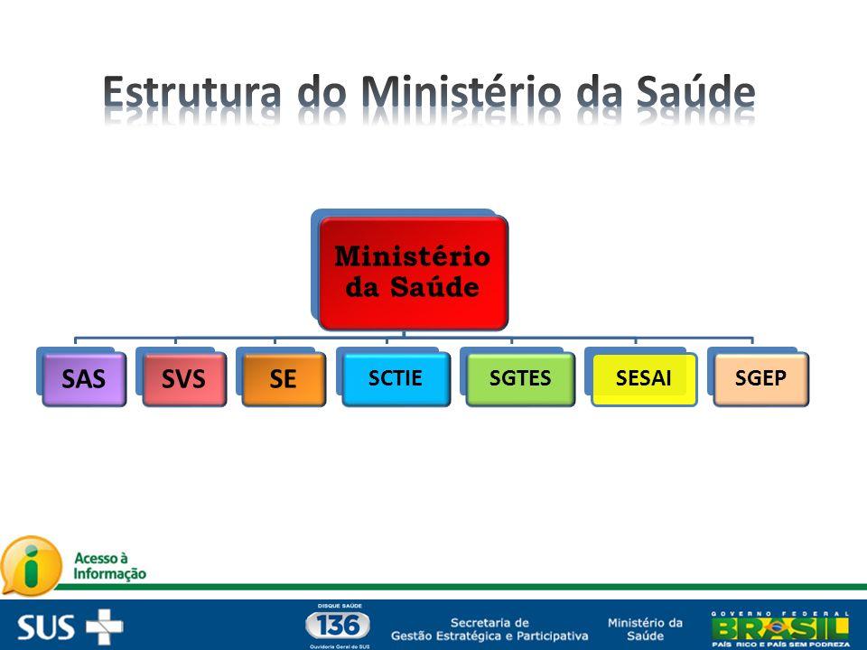 Ministério da Saúde SASSVSSE SCTIESGTESSESAISGEP