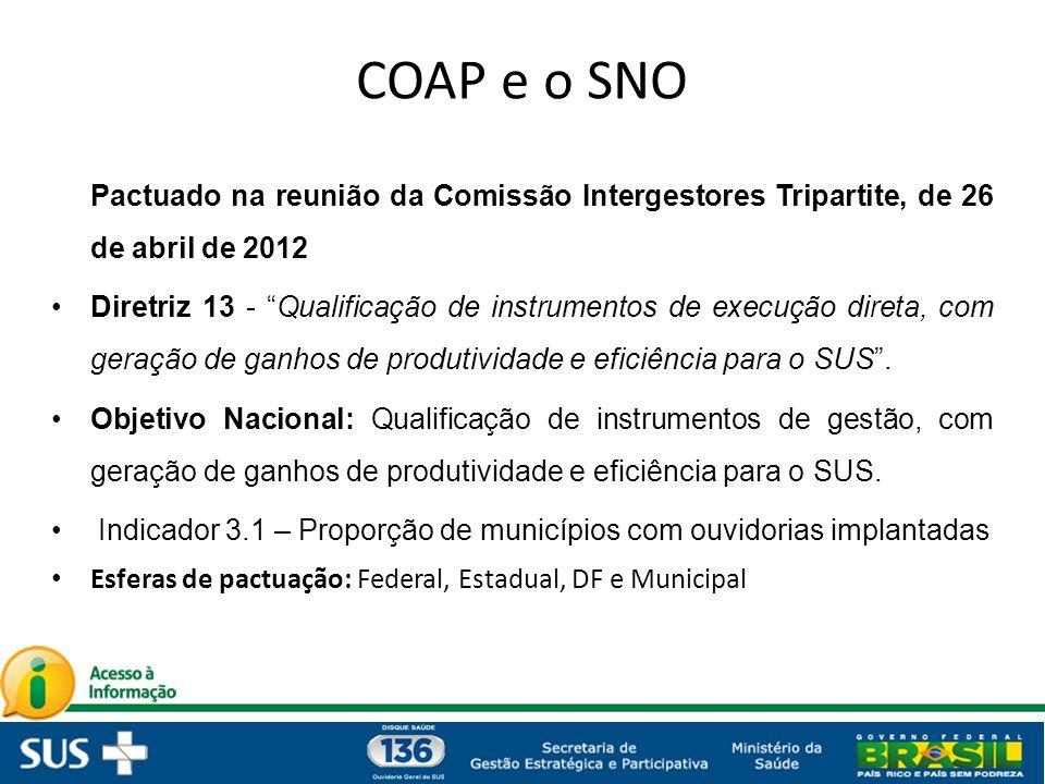 COAP e o SNO Pactuado na reunião da Comissão Intergestores Tripartite, de 26 de abril de 2012 Diretriz 13 - Qualificação de instrumentos de execução direta, com geração de ganhos de produtividade e eficiência para o SUS.