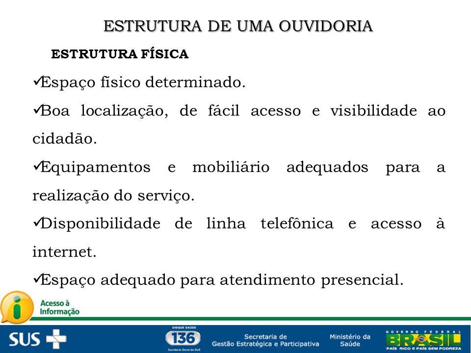 Espaço físico determinado. Boa localização, de fácil acesso e visibilidade ao cidadão. Equipamentos e mobiliário adequados para a realização do serviç