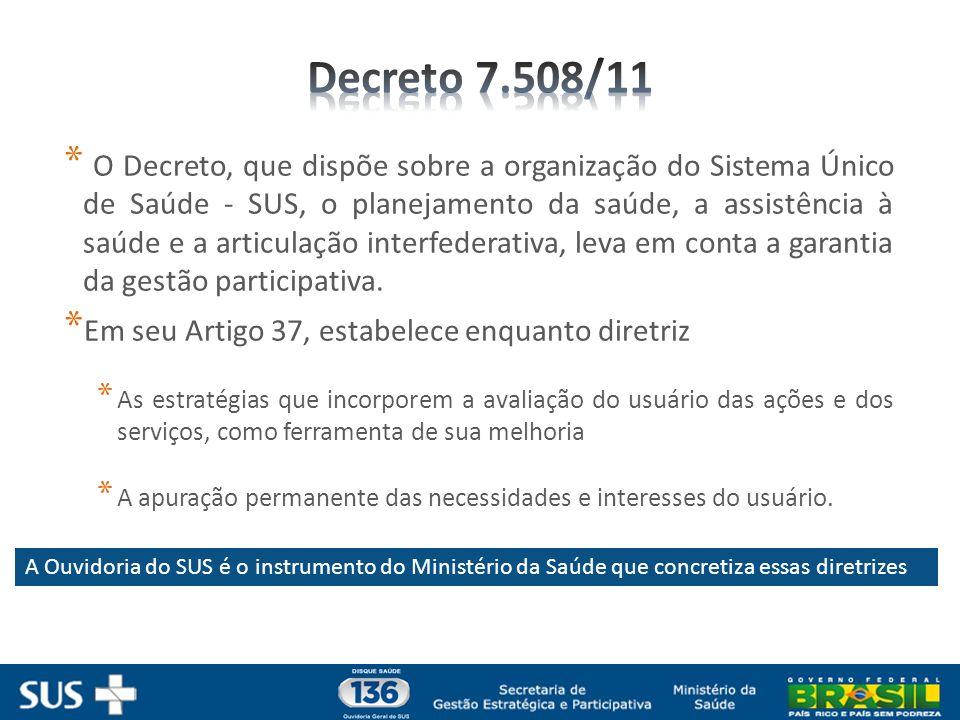 Situação das Demandas Recebidas no SIC 14 a 31 de maio de 2012 Fonte: Serviço de Informação ao Cidadão/ CGSNO/DOGES/SGEP/MS em 01/06/2012