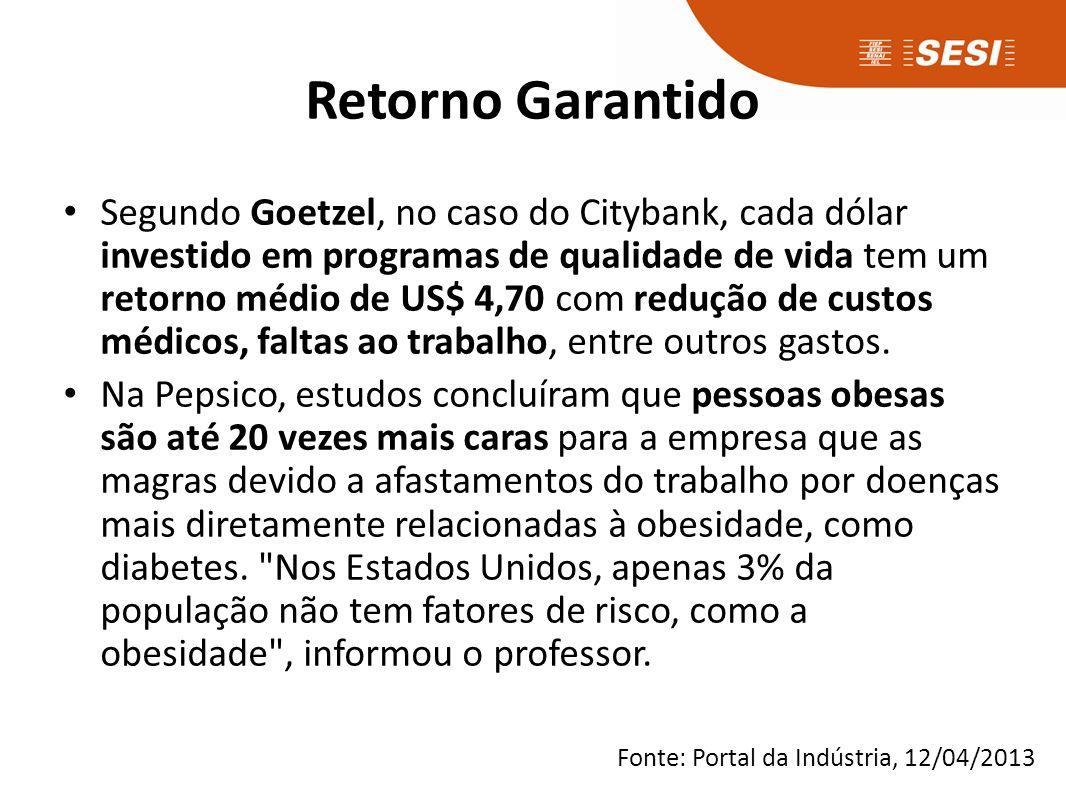 Retorno Garantido Segundo Goetzel, no caso do Citybank, cada dólar investido em programas de qualidade de vida tem um retorno médio de US$ 4,70 com re