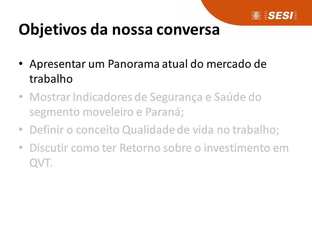 Panorama do Setor Moveleiro Brasil Fonte: MOVERGS / IEMI (Brasil Móveis 2013)