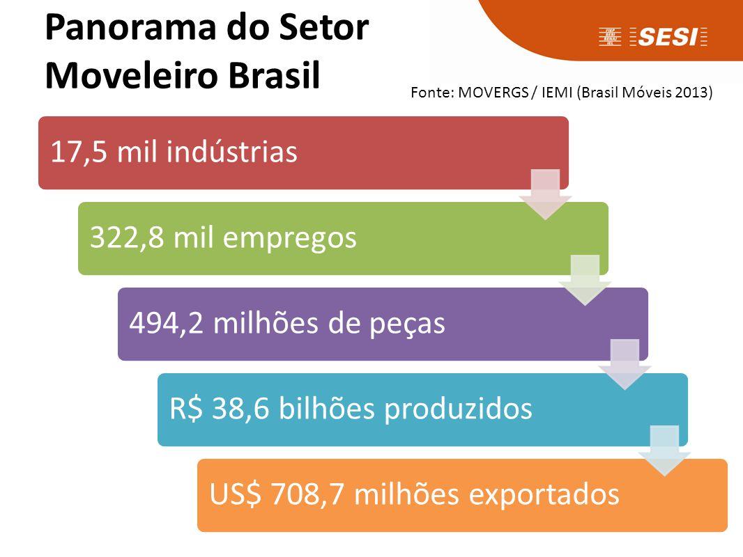 Novo paradigma no mercado do trabalho Paraná cria 12.259 empregos em agosto, o segundo melhor desempenho do país (AEN, 20/9); Está sobrando emprego na região central de Curitiba.