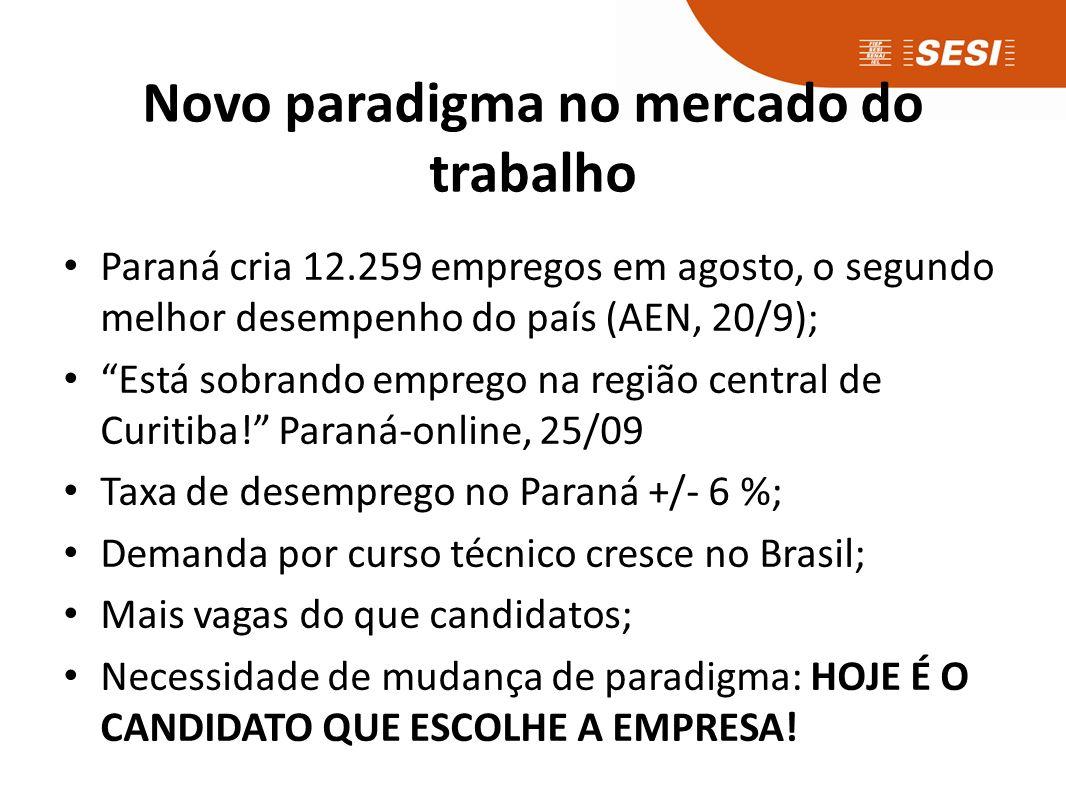 Novo paradigma no mercado do trabalho Paraná cria 12.259 empregos em agosto, o segundo melhor desempenho do país (AEN, 20/9); Está sobrando emprego na