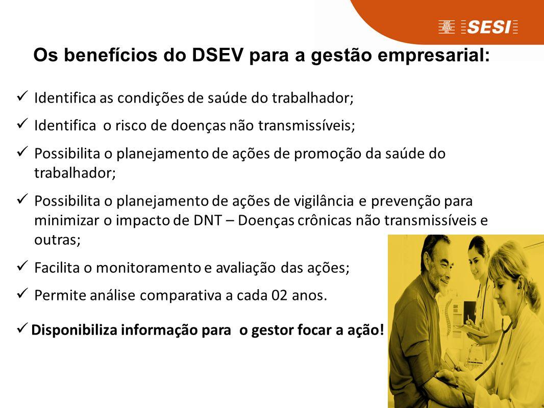 Identifica as condições de saúde do trabalhador; Identifica o risco de doenças não transmissíveis; Possibilita o planejamento de ações de promoção da