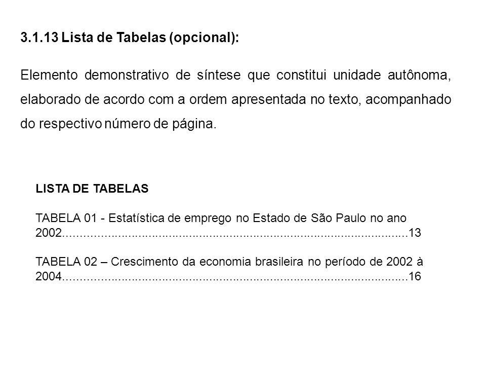 3.1.13 Lista de Tabelas (opcional): Elemento demonstrativo de síntese que constitui unidade autônoma, elaborado de acordo com a ordem apresentada no t