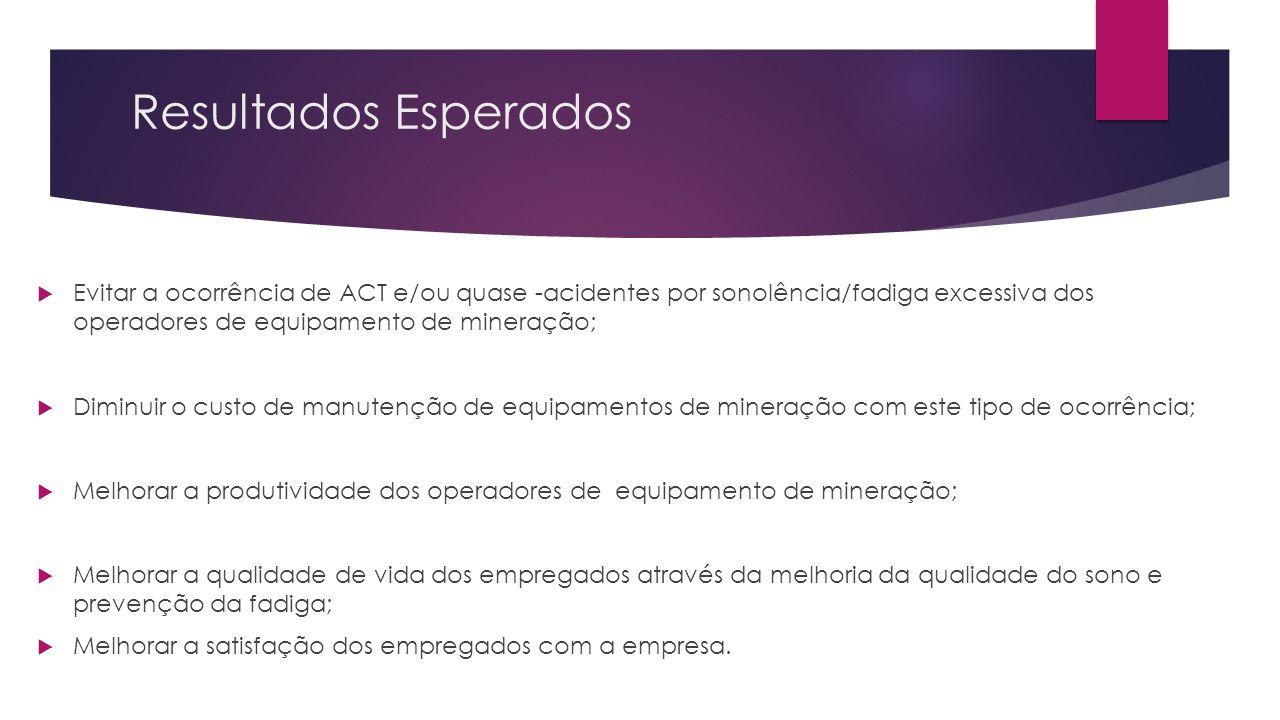Resultados Esperados Evitar a ocorrência de ACT e/ou quase -acidentes por sonolência/fadiga excessiva dos operadores de equipamento de mineração; Dimi
