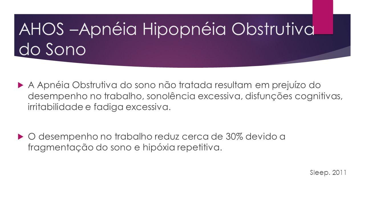 AHOS –Apnéia Hipopnéia Obstrutiva do Sono A Apnéia Obstrutiva do sono não tratada resultam em prejuízo do desempenho no trabalho, sonolência excessiva