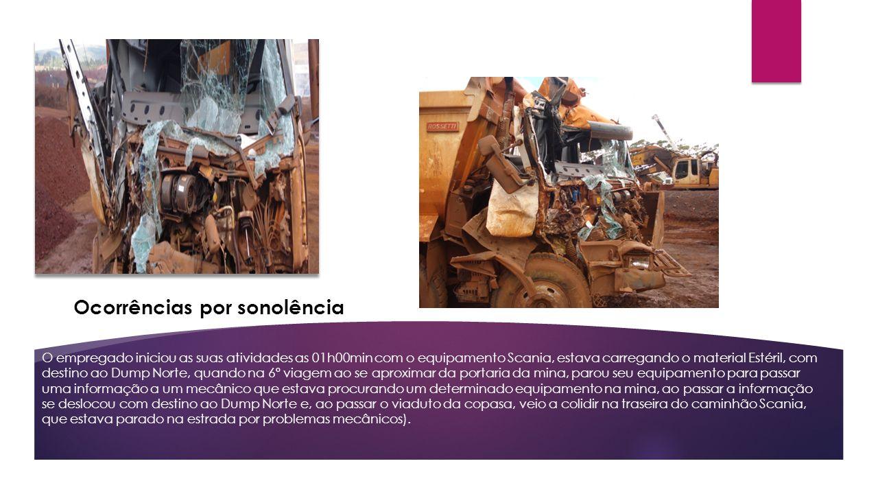 Ocorrências por sonolência O empregado iniciou as suas atividades as 01h00min com o equipamento Scania, estava carregando o material Estéril, com dest