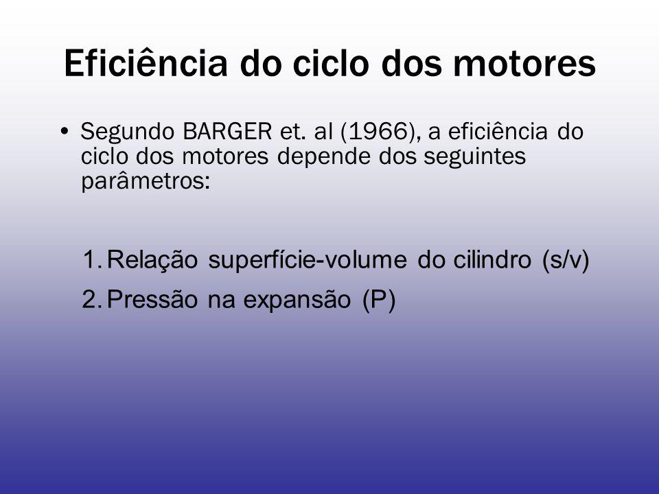 Eficiência do ciclo dos motores Segundo BARGER et. al (1966), a eficiência do ciclo dos motores depende dos seguintes parâmetros: 1.Relação superfície
