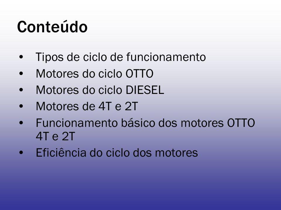 Conteúdo Tipos de ciclo de funcionamento Motores do ciclo OTTO Motores do ciclo DIESEL Motores de 4T e 2T Funcionamento básico dos motores OTTO 4T e 2T Eficiência do ciclo dos motores