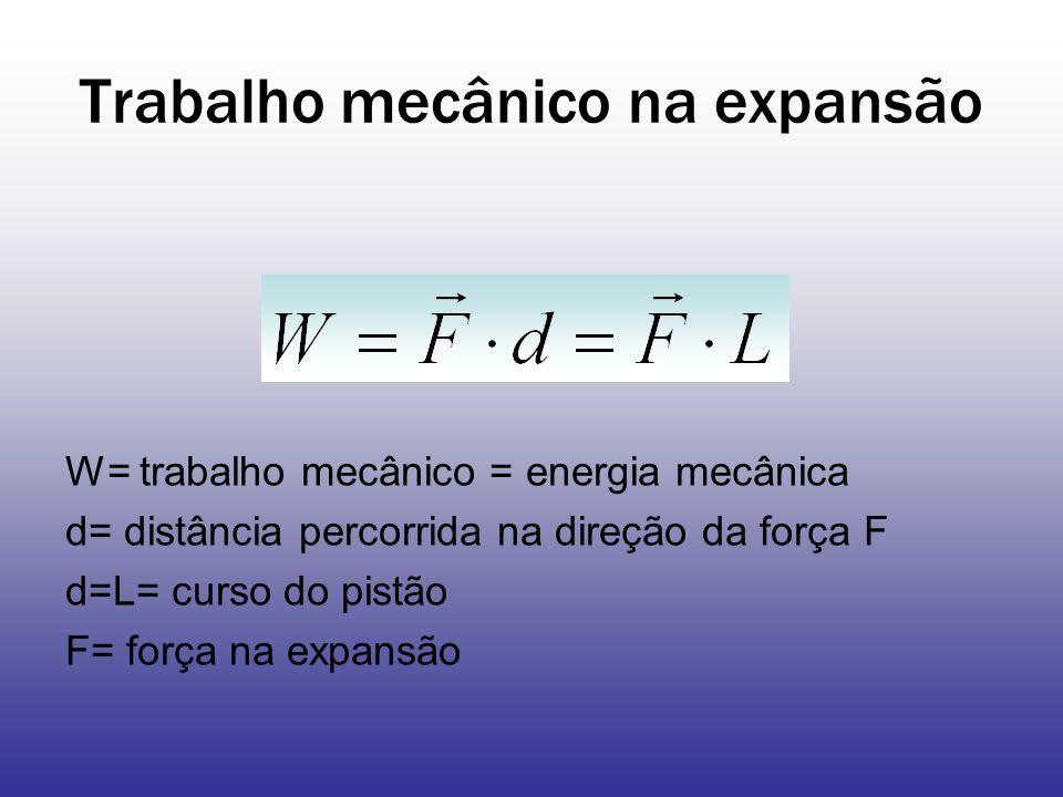Trabalho mecânico na expansão W= trabalho mecânico = energia mecânica d= distância percorrida na direção da força F d=L= curso do pistão F= força na e