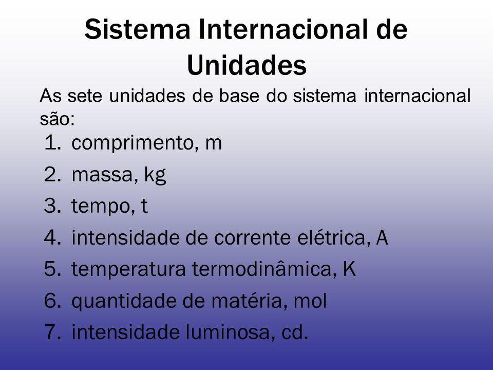 Sistema Internacional de Unidades 1.comprimento, m 2.massa, kg 3.tempo, t 4.intensidade de corrente elétrica, A 5.temperatura termodinâmica, K 6.quantidade de matéria, mol 7.intensidade luminosa, cd.
