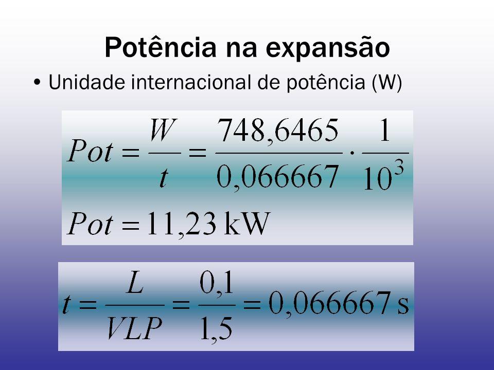 Potência na expansão Unidade internacional de potência (W)