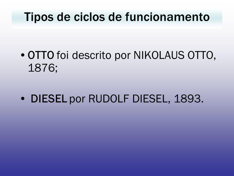 Tipos de ciclos de funcionamento OTTO foi descrito por NIKOLAUS OTTO, 1876; DIESEL por RUDOLF DIESEL, 1893.