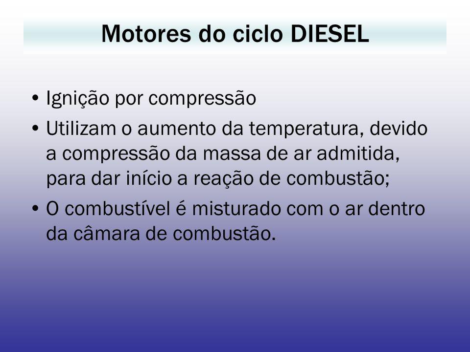 Motores do ciclo DIESEL Ignição por compressão Utilizam o aumento da temperatura, devido a compressão da massa de ar admitida, para dar início a reação de combustão; O combustível é misturado com o ar dentro da câmara de combustão.
