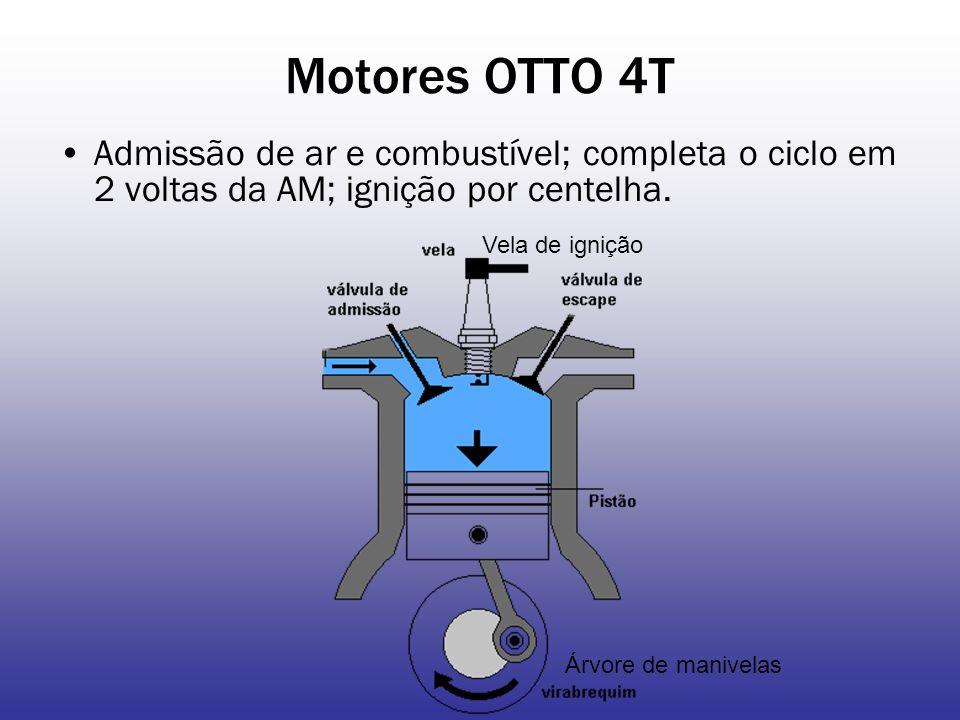 Motores OTTO 4T Admissão de ar e combustível; completa o ciclo em 2 voltas da AM; ignição por centelha. Árvore de manivelas Vela de ignição