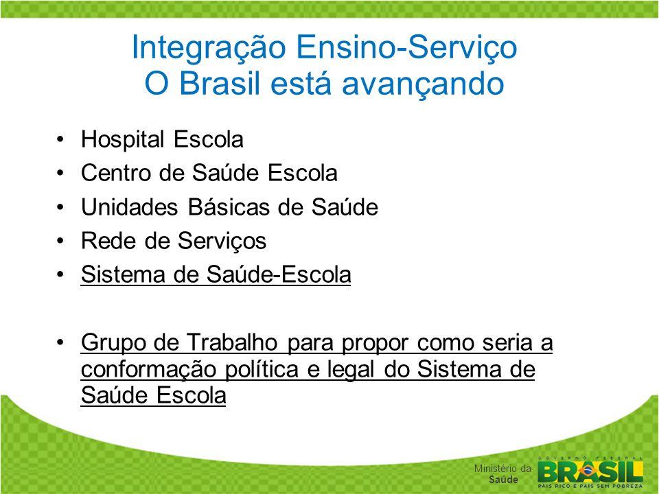 Secretaria de Gestão do Trabalho e da Educação na Saúde Ministério da Saúde Integração Ensino-Serviço O Brasil está avançando Hospital Escola Centro d