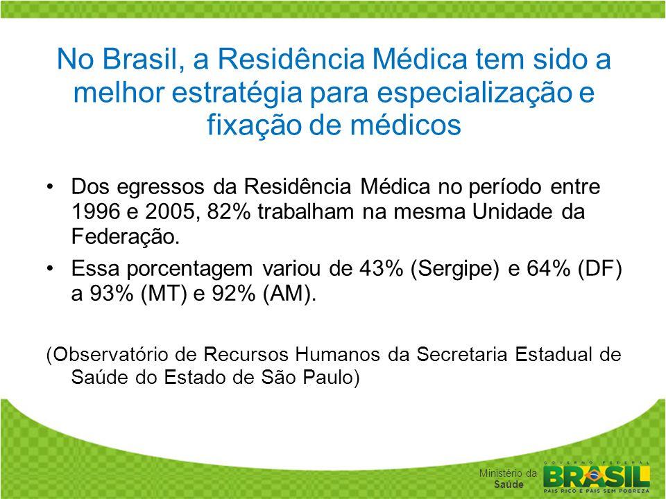 Secretaria de Gestão do Trabalho e da Educação na Saúde Ministério da Saúde No Brasil, a Residência Médica tem sido a melhor estratégia para especiali