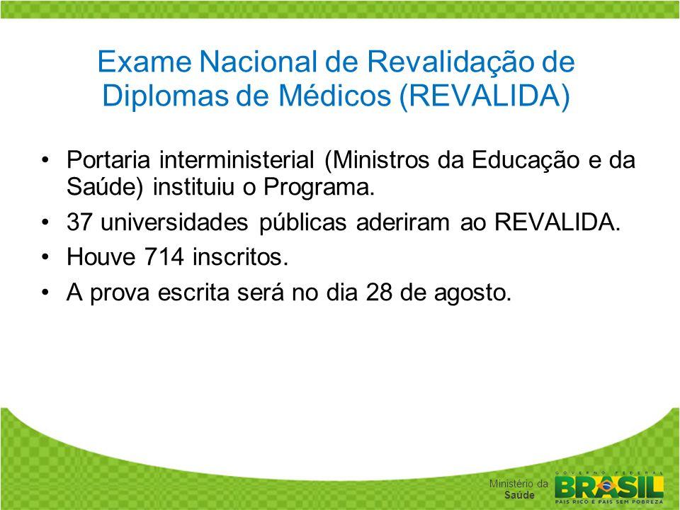 Secretaria de Gestão do Trabalho e da Educação na Saúde Ministério da Saúde Exame Nacional de Revalidação de Diplomas de Médicos (REVALIDA) Portaria i