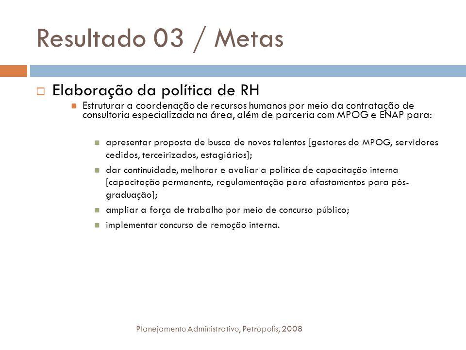Resultado 03 / Metas Planejamento Administrativo, Petrópolis, 2008 Elaboração da política de RH Estruturar a coordenação de recursos humanos por meio