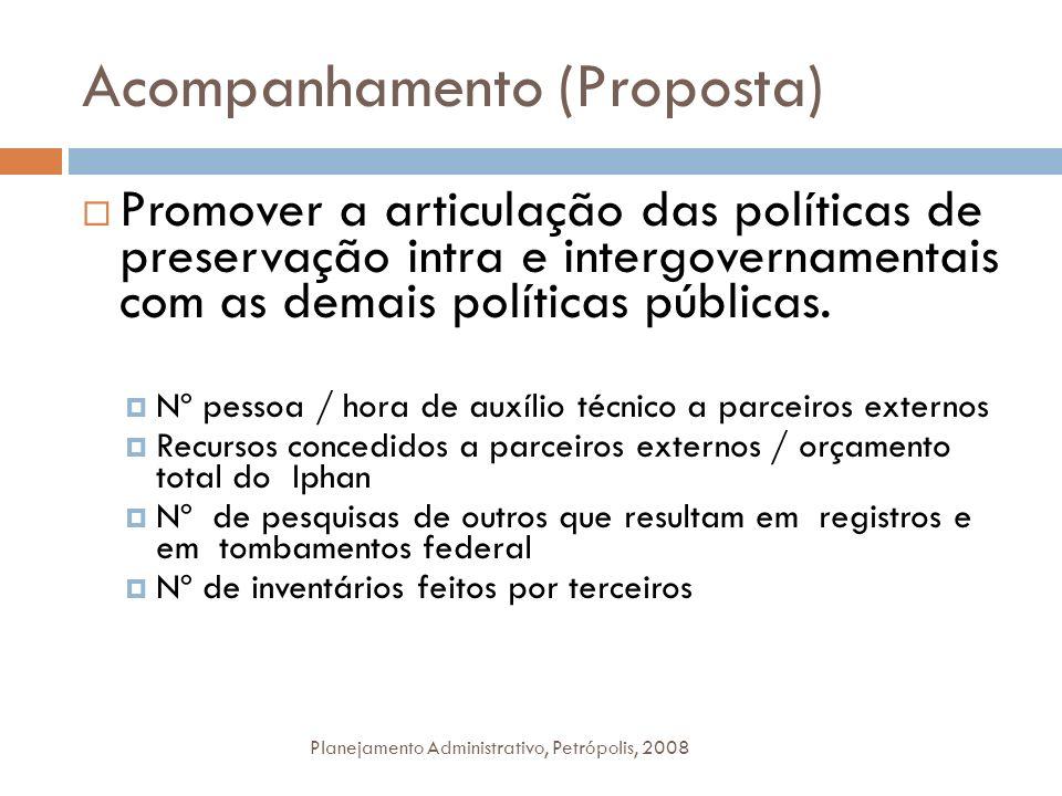 Acompanhamento (Proposta) Planejamento Administrativo, Petrópolis, 2008 Promover a articulação das políticas de preservação intra e intergovernamentai