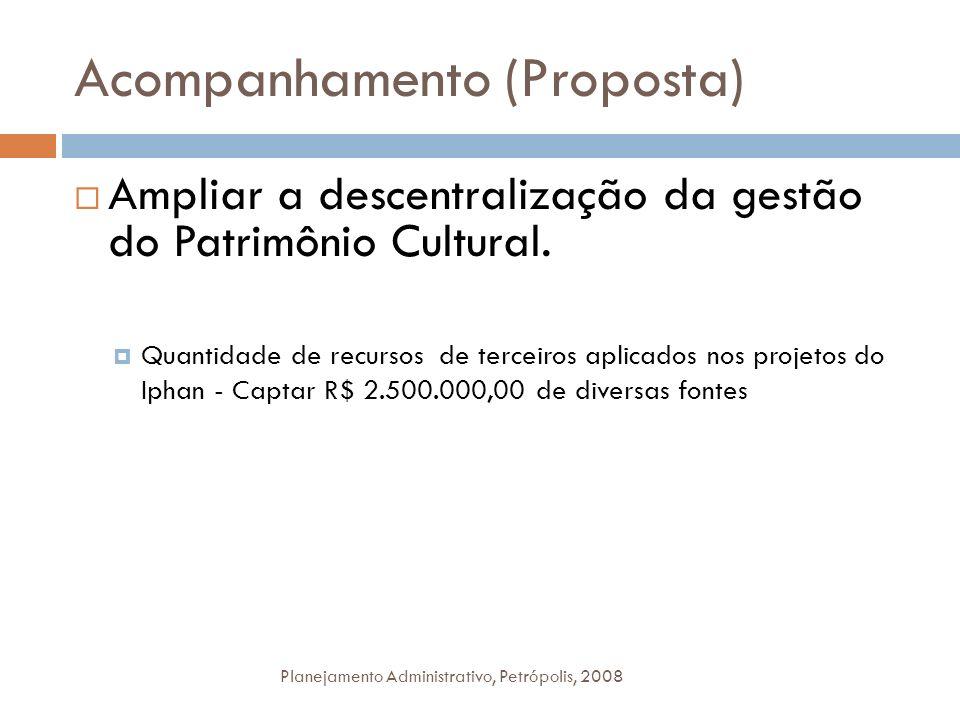 Acompanhamento (Proposta) Planejamento Administrativo, Petrópolis, 2008 Ampliar a descentralização da gestão do Patrimônio Cultural. Quantidade de rec