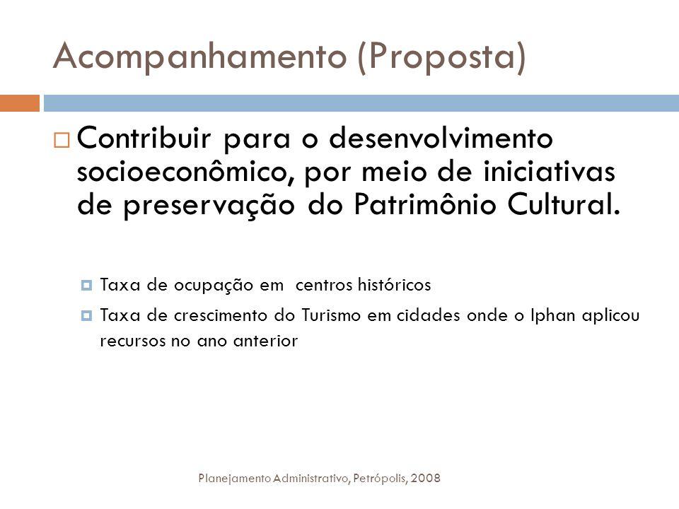 Acompanhamento (Proposta) Planejamento Administrativo, Petrópolis, 2008 Contribuir para o desenvolvimento socioeconômico, por meio de iniciativas de p