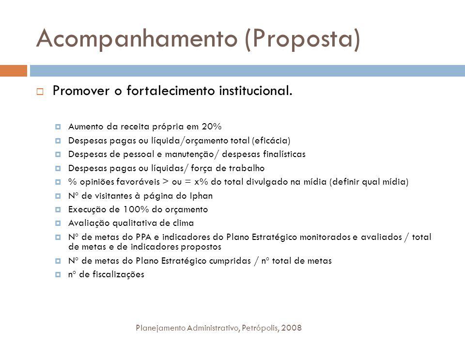 Acompanhamento (Proposta) Planejamento Administrativo, Petrópolis, 2008 Promover o fortalecimento institucional. Aumento da receita própria em 20% Des