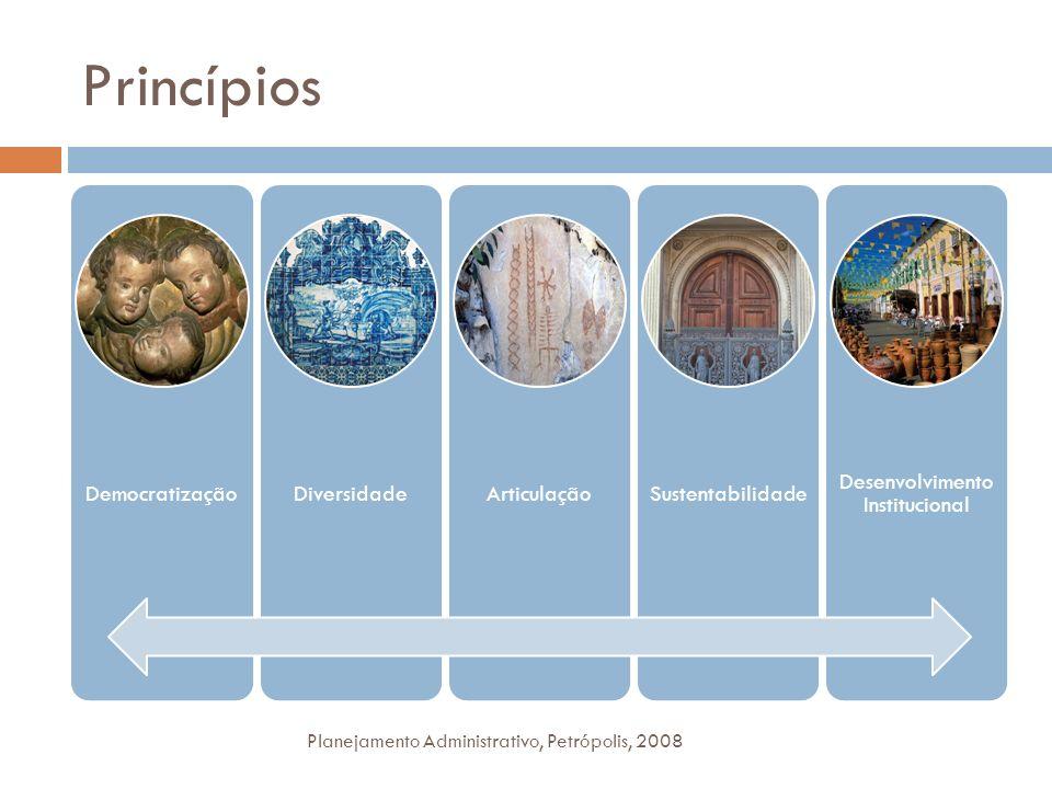 Princípios Planejamento Administrativo, Petrópolis, 2008 DemocratizaçãoDiversidadeArticulaçãoSustentabilidade Desenvolvimento Institucional