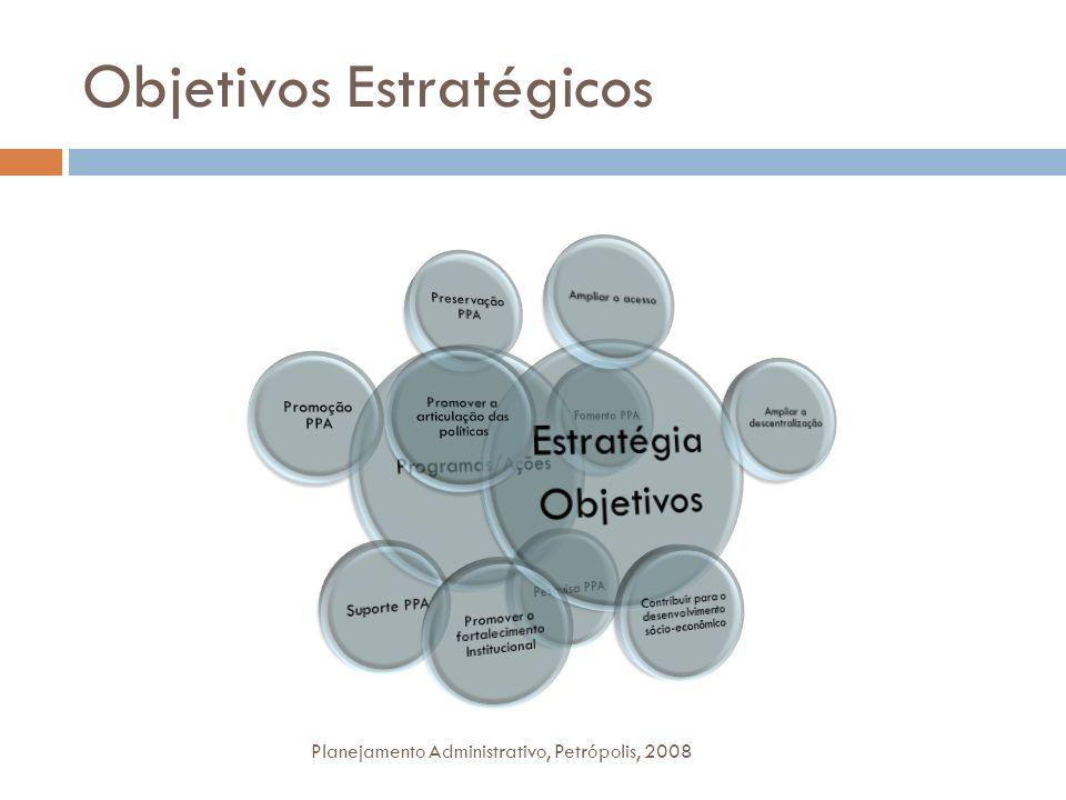 Objetivos Estratégicos Planejamento Administrativo, Petrópolis, 2008