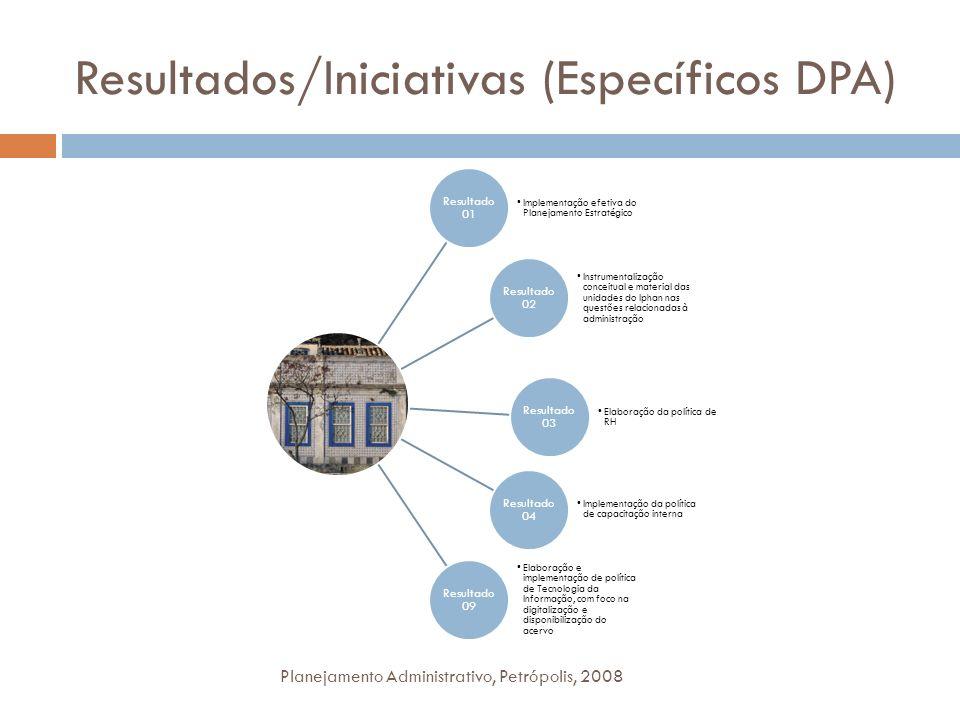 Resultados/Iniciativas (Específicos DPA) Planejamento Administrativo, Petrópolis, 2008 Resultado 01 Implementação efetiva do Planejamento Estratégico