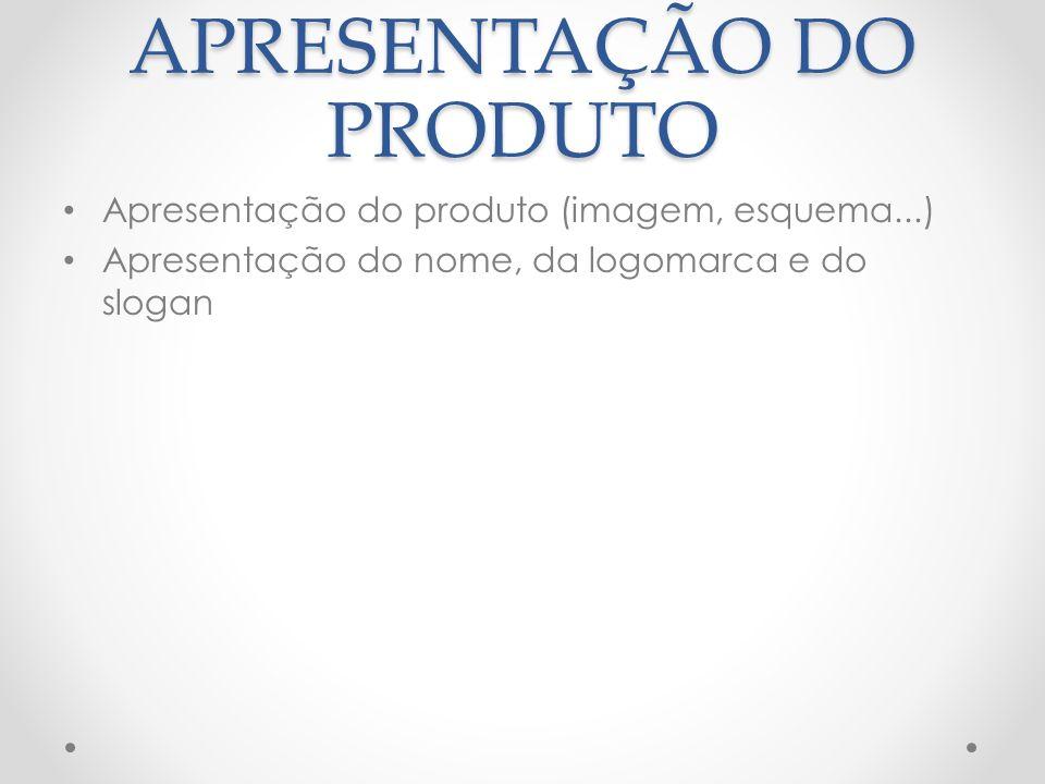 APRESENTAÇÃO DO PRODUTO Apresentação do produto (imagem, esquema...) Apresentação do nome, da logomarca e do slogan