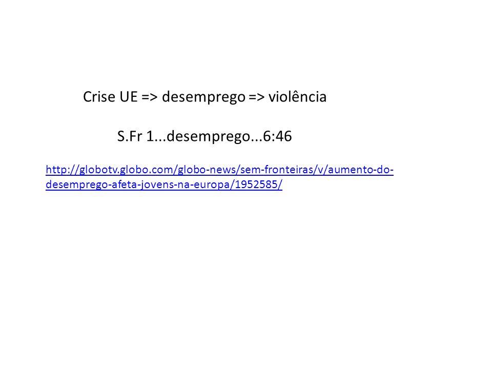 http://globotv.globo.com/globo-news/sem-fronteiras/v/aumento-do- desemprego-afeta-jovens-na-europa/1952585/ Crise UE => desemprego => violência S.Fr 1...desemprego...6:46