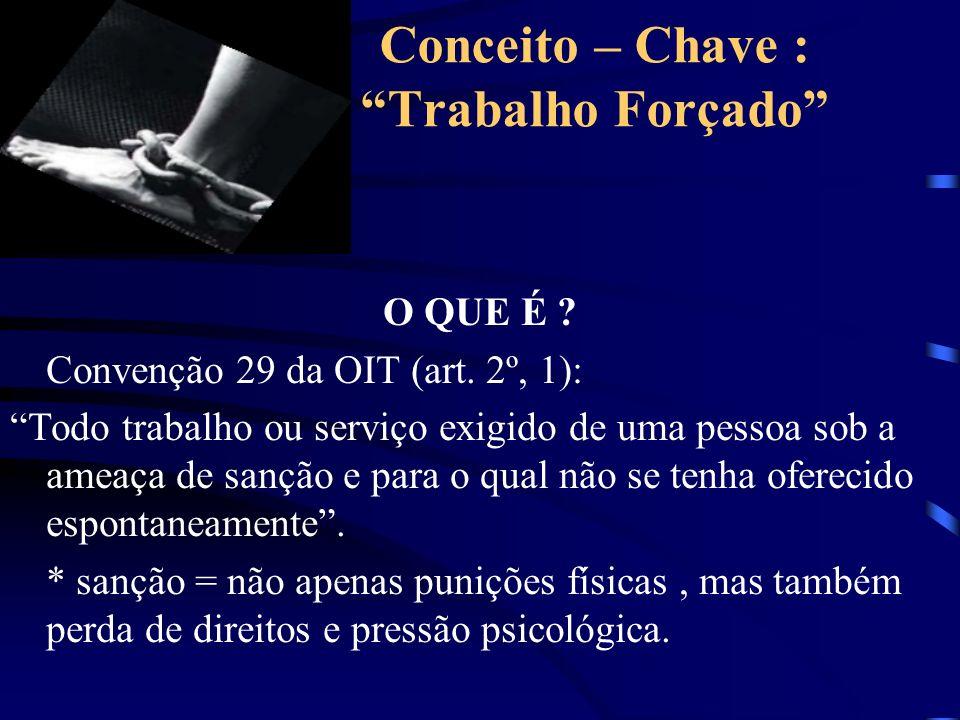 Conceito – Chave : Trabalho Forçado O QUE É .Convenção 29 da OIT (art.