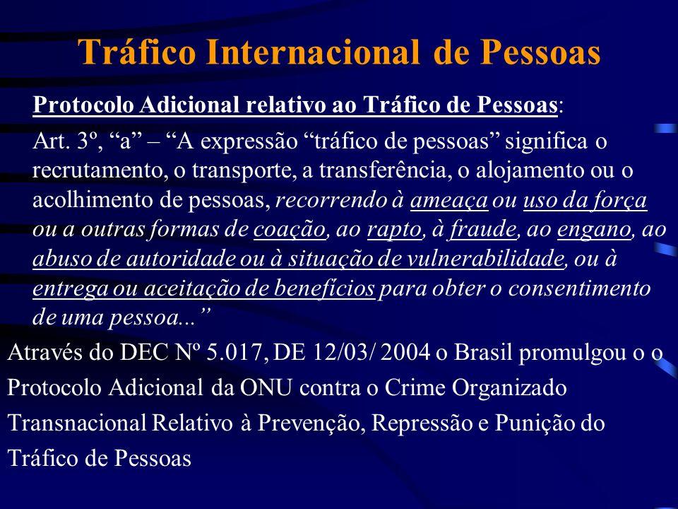 Tráfico Internacional de Pessoas Protocolo Adicional relativo ao Tráfico de Pessoas: Art.