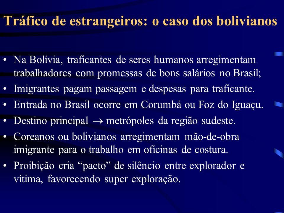 Tráfico de estrangeiros: o caso dos bolivianos Na Bolívia, traficantes de seres humanos arregimentam trabalhadores com promessas de bons salários no Brasil; Imigrantes pagam passagem e despesas para traficante.